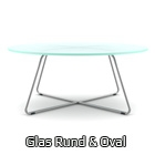 Glas rund & oval